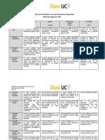 Rúbrica PLC010 Evaluación Correo Informativo 2016 (1)