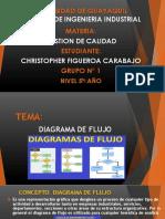 Diagrama de Flujo - Figueroa 2017