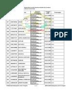 03-S-1 Pendidikan Bahasa Indonesia
