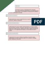 Definiciones de innovacion.docx
