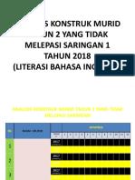 intervensi saringan 1 2018.pptx