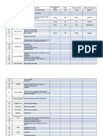 Material List Vvv