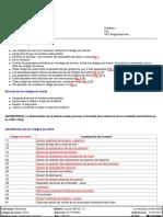 Codigos Lancer.pdf
