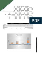 Graficos Periodo 3 4 y 5