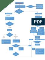 algoritmo -psiquiatria