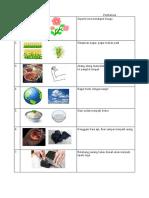 Latihan Peribahasa Bergambar PT3 (jawapan)