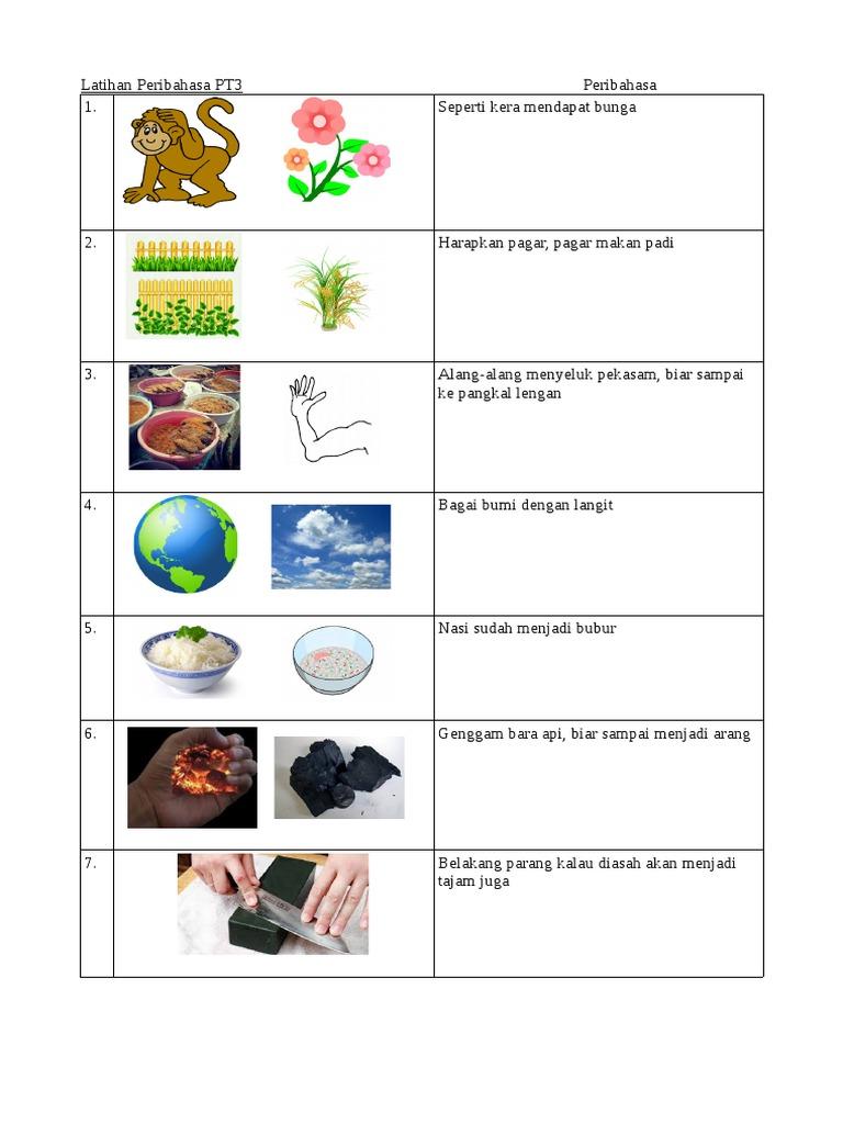 Latihan Peribahasa Bergambar Pt3 Jawapan