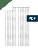 Erlang B Table 2.pdf