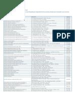Lista de Clinicas en Lima