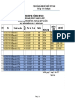 Thời gian thi cụ thể  thi KTHP PD1 và PD3 HK1 NH 2017 -2018