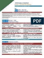 Πρόγραμμα συνεδρίου ΕΕΠΕΚ