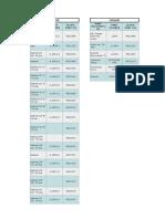 Part List Compresores