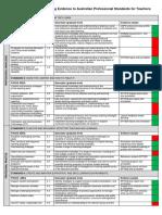 ept organisational chart