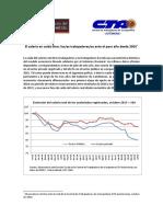 Informe del Observatorio del Derecho Social de la CTA sobre el salario