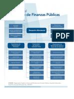 Funciones Del Ministerio de Finanzas