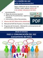 FASE 4- Comunicación Del SGC
