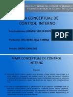 FUNDAMENTOS-DE-AUDITORIA-CONTROL INTERNO-ESCSCOnta.pptx