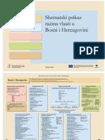 Political-System-of-Bosnia-and-Herzegovina.pdf