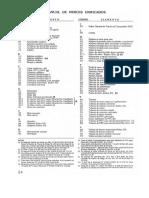 93943265 3 Manual de Indices Unificados Converted
