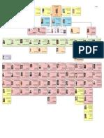 Organisation Chart Dg Grow En