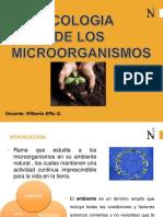 Ecologia de Los Microorganismos