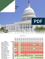 2018 Congressional Scorecard