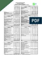 PlanDeEstudiosDeIngenieriaEnAlimentos.pdf