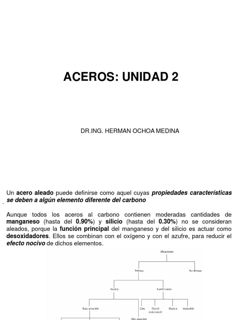 2d94460703bd Aceros (10). Avner