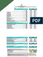 ANEXO 4. Formato Oferta Econ%c3%b3mica Mantenimiento Tecnol%c3%b3gico II-2.xls