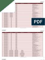 KPI Standard Ololac