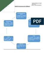 Modelos de Procesos de Software