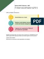 Régimen MYPE Tributario Resumen