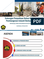 Oil and Gas Roadmap Indonesia