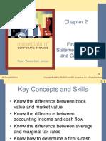 Financial Management Lec-2