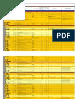 Rappresentazione Tabellare Del Tracciato FatturaPA Versione 1.2.1