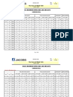 Pipe Span and Weight Tables1