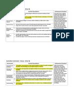 australian curriculum - fpd