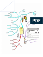 Mind Map 4 - Group SFP.pdf