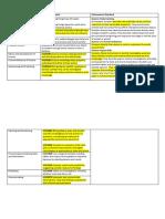 curriculum documents copy
