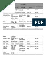 LIBROS 1º ESO.pdf