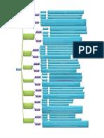 Tugas Flow Chart.ok