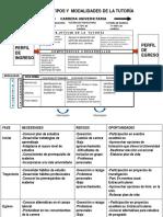 Fases Tipos y Modalidades de La Tutoria