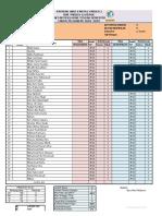 Format Nilai PTS, UTS Ganjil TP18.19 Mapel ........