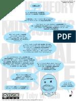 Basic Musc Theory.pdf