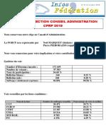 infos federation bleue 33