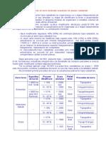 2.10.5.3 - MASURATORILE DE TEREN DESTINATE ACTUALIZARII DE PLANURI CADASTRALE.pdf