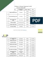 listado informes JEP