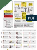 Solium Infernum Cheat-Sheet.pdf