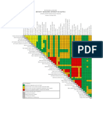 Retrofit Measures Interaction Matrix