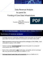 Market Data Revenues